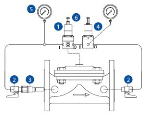 Pressure reducing and sustaining control valve parts